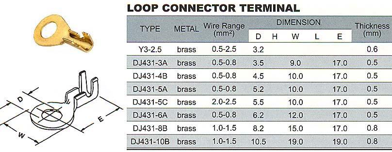 Kabelové očko 6,5 - LVDK898